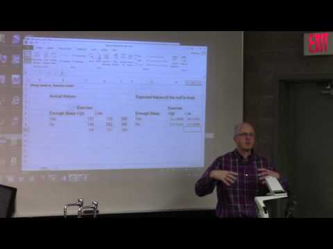 Intro Statistics, Lec 25A, Chi-Square Test vs. z-Test for Proportions, Home Values Regression