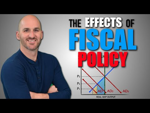 Macro: Unit 3.2 -- The Effects of Fiscal Policy