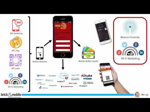 Mobile Wallet Loyalty - Providing Value To Your Million Dollar Mobile Marketing Campaign