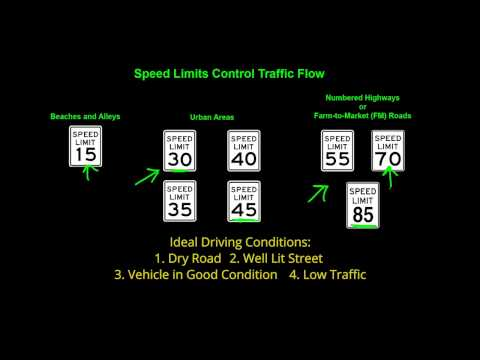 Speed Limit Signs - Driving Safety Adult Texas
