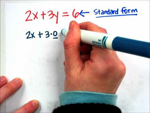 Graphing Equations Using x- and y-intercepts.wmv
