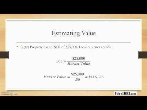 What are cap rates?