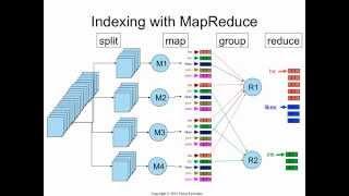 Indexing 16: MapReduce