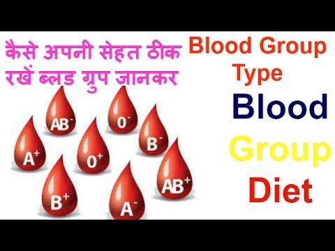 What Are Blood Types?,blood types,
