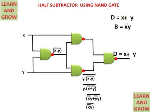 IMPLIMENTATION OF HALF SUBTRACTOR USING NAND GATE(हिन्दी )! LEARN AND GROW