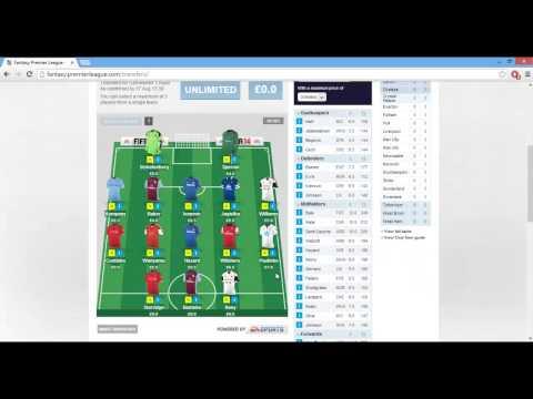 My Fantasy Premier League Team 2013-2014 Season