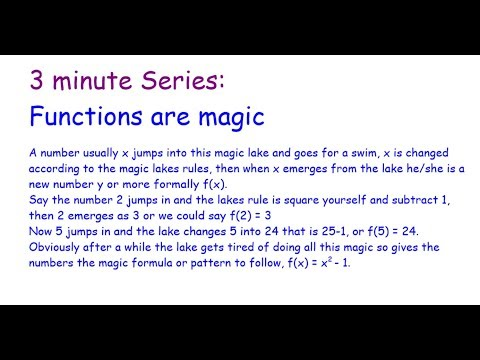 3 Minute Series: Functions 1