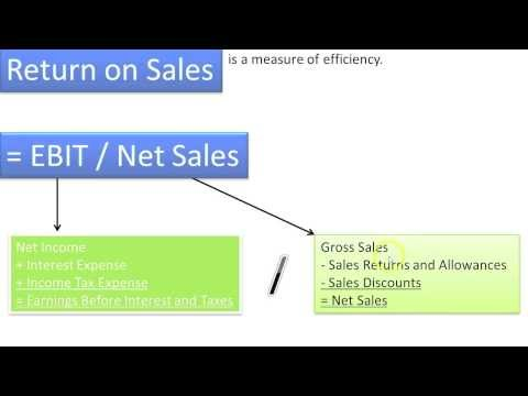Compute and Understand the Return on Sales Ratio - Slides 1-2
