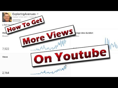 How To Get A Lot Of Views On Youtube (Real Views)