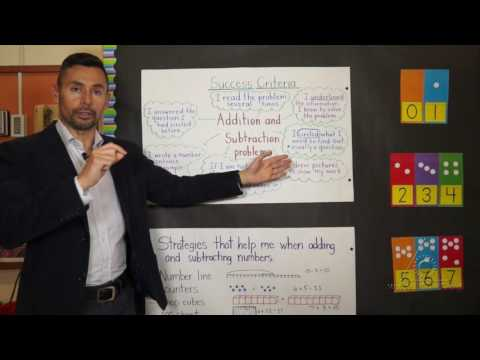 Word Problems in First Grade: Integrating Math and Literacy Using Success Criteria (Virtual Tour)