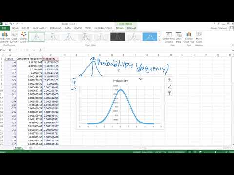 Standard Normal Distribution in MS Excel