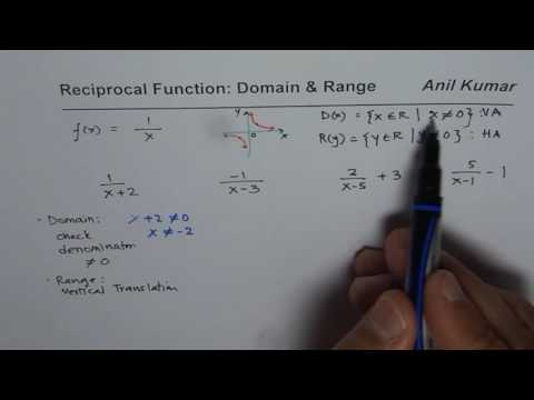 Domain and Range of Reciprocal Functions from Transformed Equations