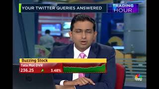 Buy Bata, IGL, M&M Financial   Hold Jain Irrigation   Sell Rico Auto   Sudarshan Sukhani   CNBC TV18
