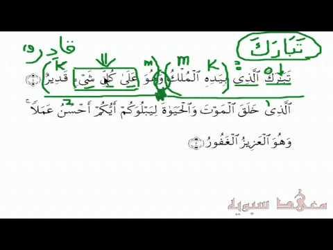 Learn Advanced Arabic - Quran Grammatical Analysis