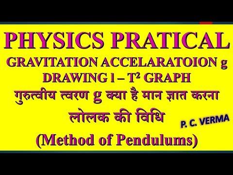 Gravitational acceleration g calculation - Vernier Caliper Pendulum experiment L-T2 graph