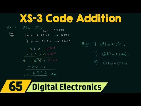 Excess-3 Code Addition