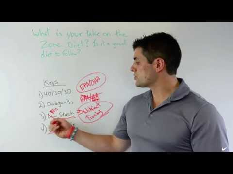 Ask Dr Mike: The Zone Diet