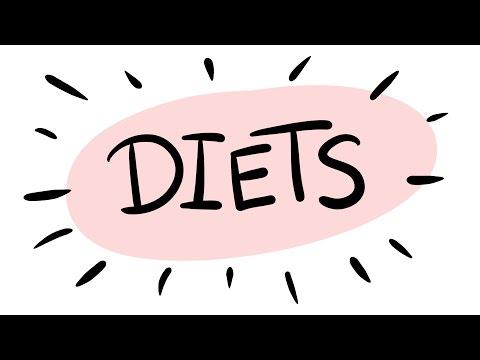 8 Diets Explained - Blood Type Diet, Vegan Diet, South Beach Diet, Cookie Diet