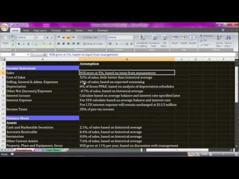 EXCEL-Forecasting financial statements part-1