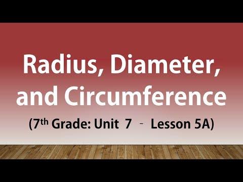 Radius, Diameter, Circumference: 7th Grade Unit 7 Lesson 5A