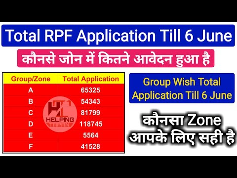 Total Number of Railway RPF Application Submitted Till 6 June 2018 / Zone Wise RPF Application Form