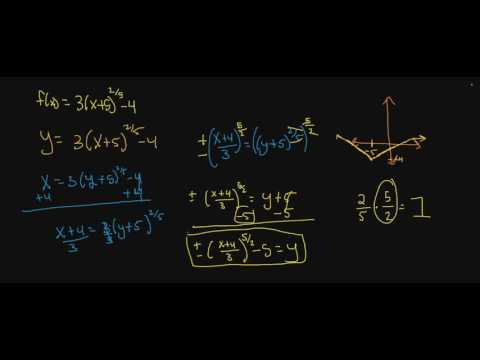 Inverse of Fractional Exponent Functions