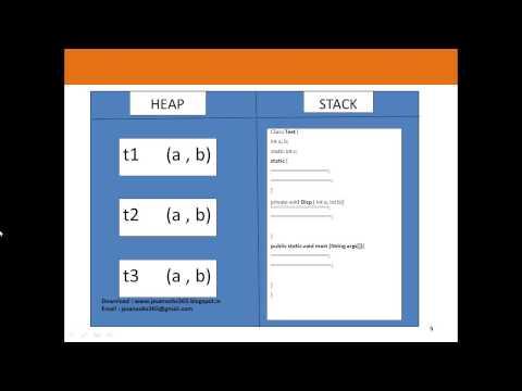 Java Basics Part 1 - Q 10) Heap And Stack