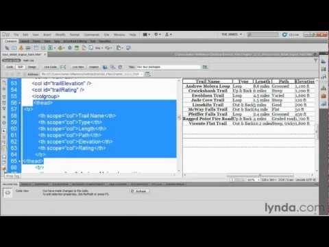 Dreamweaver full tutorial part 8.hd