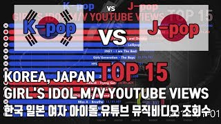 jpop +k+pop Videos - 9tube tv