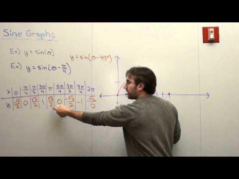 Free Math Lessons Sine Graph Phase Shift