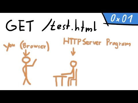 The HTTP Protocol: GET /test.html - web 0x01