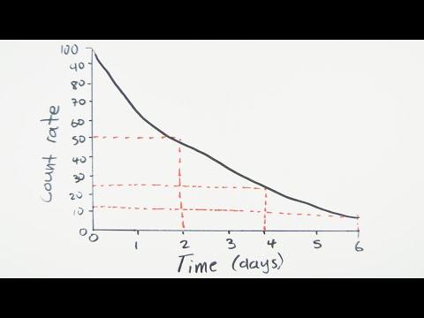 Half-Life | GCSE Physics | Doodle Science