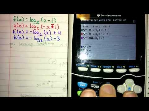 6.2.2 - The Graph of a Logarithm Function