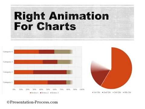 Right type of PowerPoint Animation for different chart types