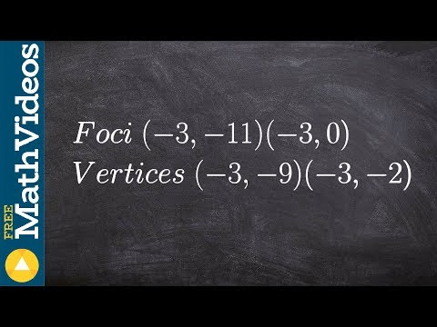 Pc Unit 8   Given foci and vertices, write the equation of a hyperbola