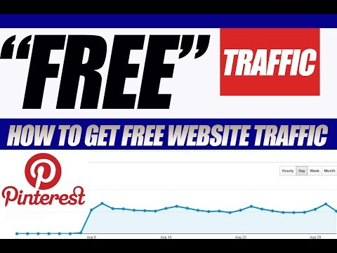How To Get Free Targeted Website Traffic To Your Website Using Pinterest