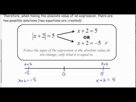 Lesson 1 2   Introduction to Absolute Value Equations