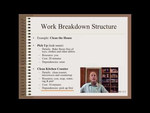 Web301.13 - Engineer's Life - Plan Your Simple Day