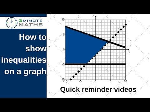 Inequalities on a graph - GCSE mathematics level 5 question