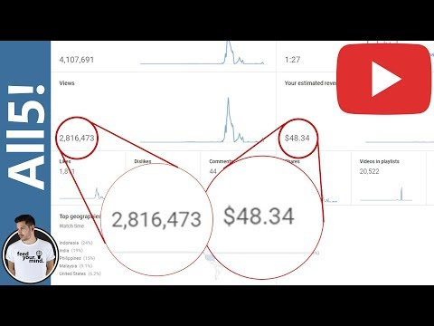 5 Things You Didn't Know About YouTube | All5!