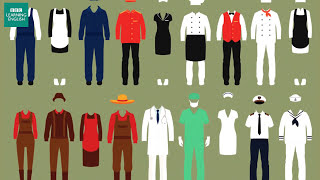 Learn to talk about uniforms in 6 minutes.