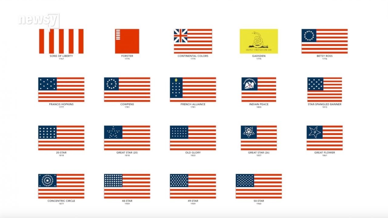 The Evolution Of US Flags (In 80 Seconds)