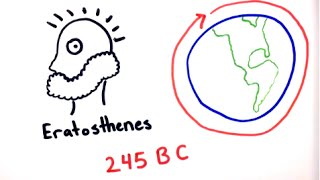 How Did Eratosthenes Calculate The Circumference Of The Earth