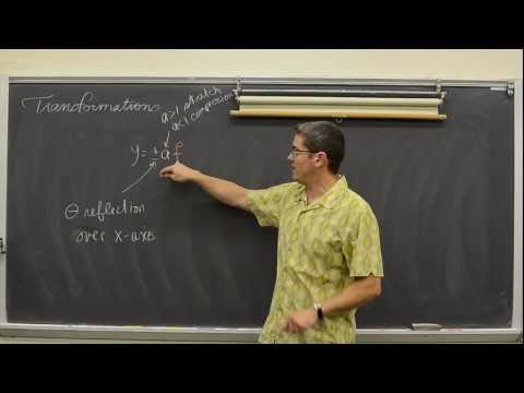 Transformation of Functions