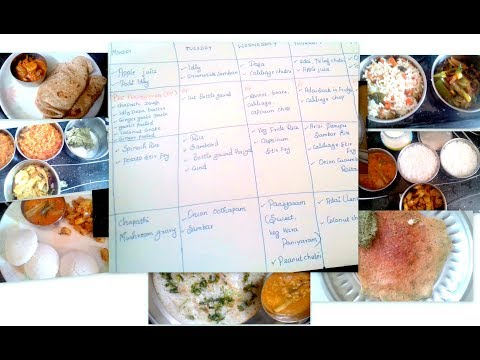 Weekly menu plan and pre-preparations for easy cooking and time saving (south indian menu)
