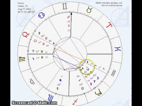 How to Read A Birth Chart (Astrology, Natal Chart, Astrological Chart)