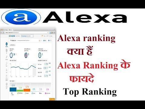 what is alexa ranking AND profit of alexa Ranking.