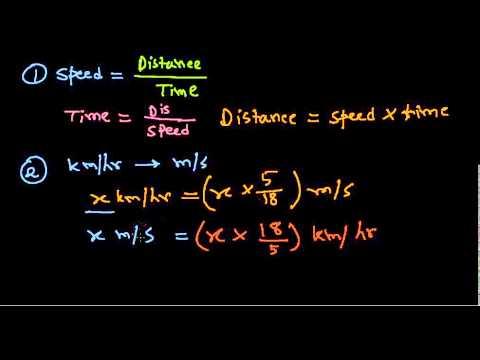 Time and distance formulas - Aptitude tutorials for IBPS,SSC,CAT,XMAT,RAIL,PO,GATE