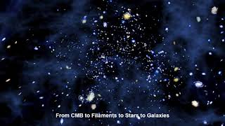 How Old Is It - 03 - Big Bang ΛCDM Cosmology (4K)