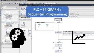 Siemens TIA Portal Tutorial #3_1 Sequential Function Chart/GRAFCET